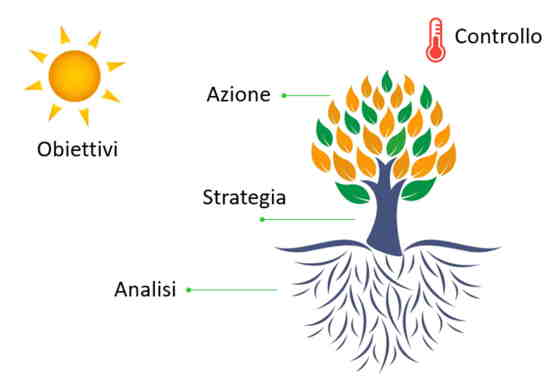ecosistema-marketing