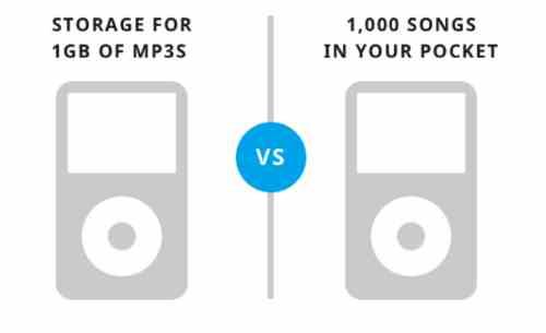 differenza tra beneficio e features