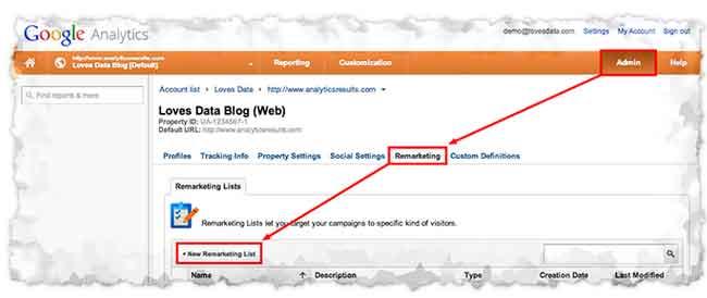 remarketing con google analytics