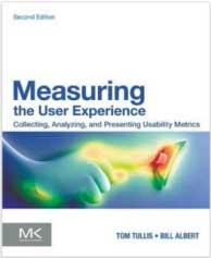 misura ux